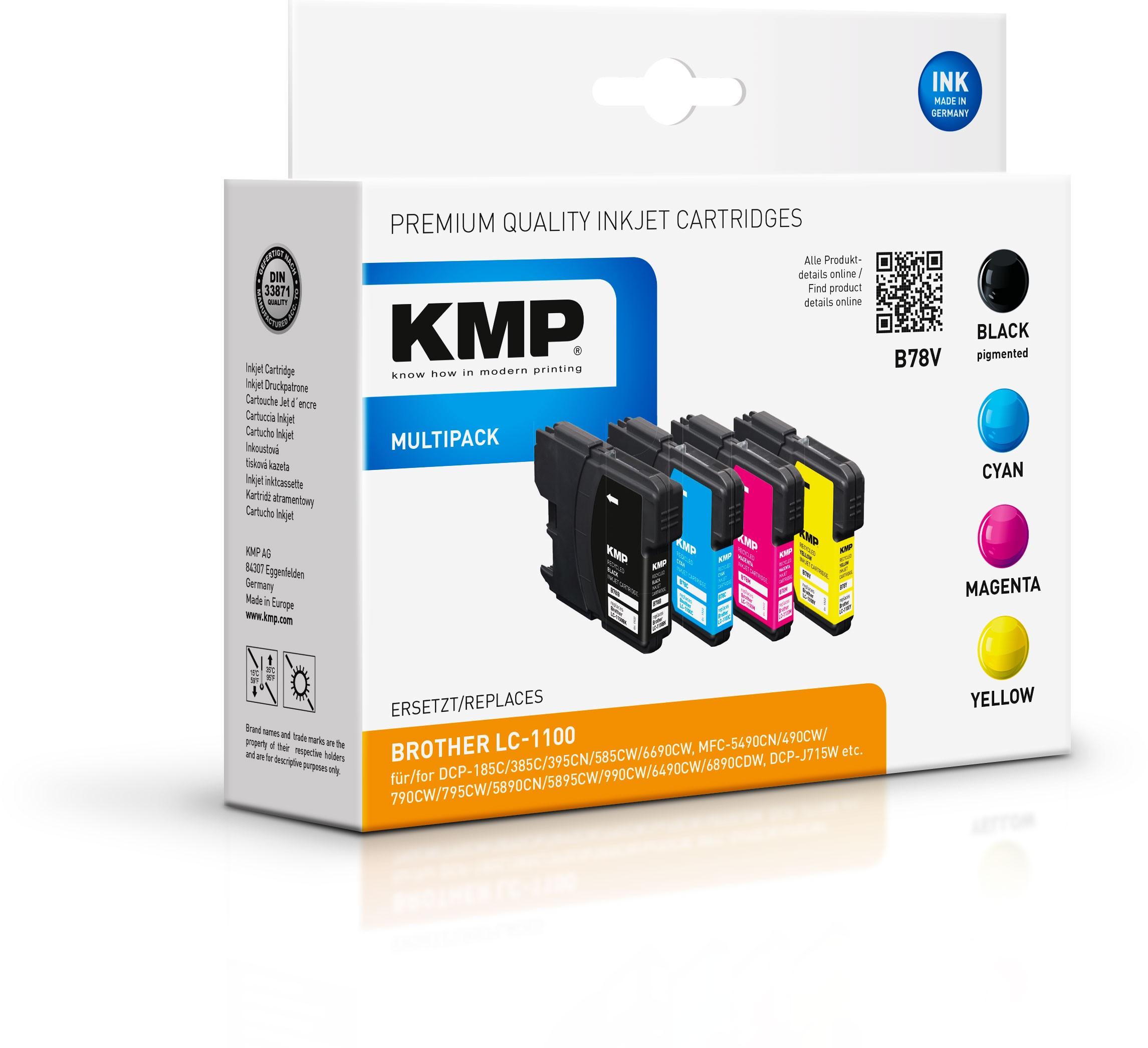 KMP Tinte